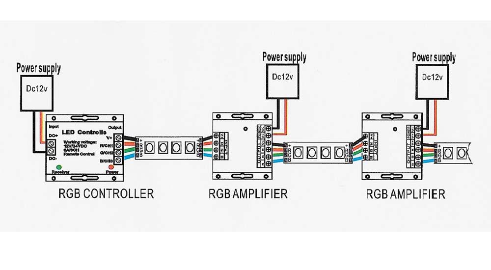 LED RGB versterker installatie