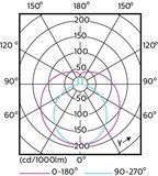philips 14 watt t8