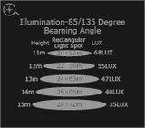 LED Terreinverlichting Pro 300W_