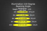 LED Grafeen Straatverlichting Pro 50W_