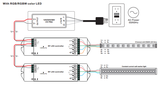 LED tafel afstandbediening GSR-2836DRGB